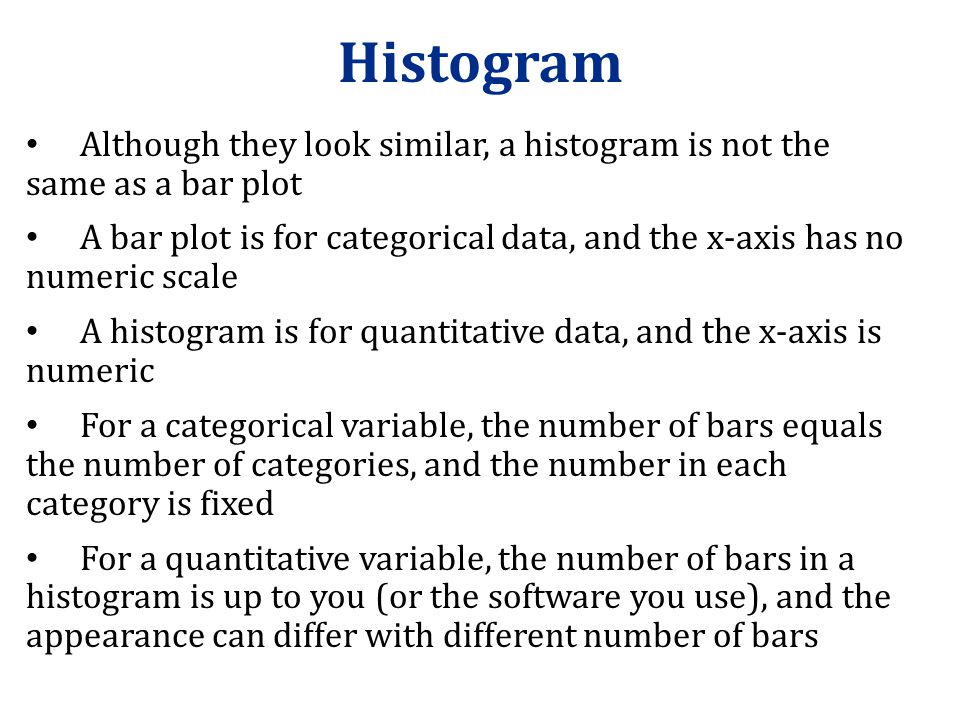 Histogram Although they look similar, a histogram is not the same as a bar plot.