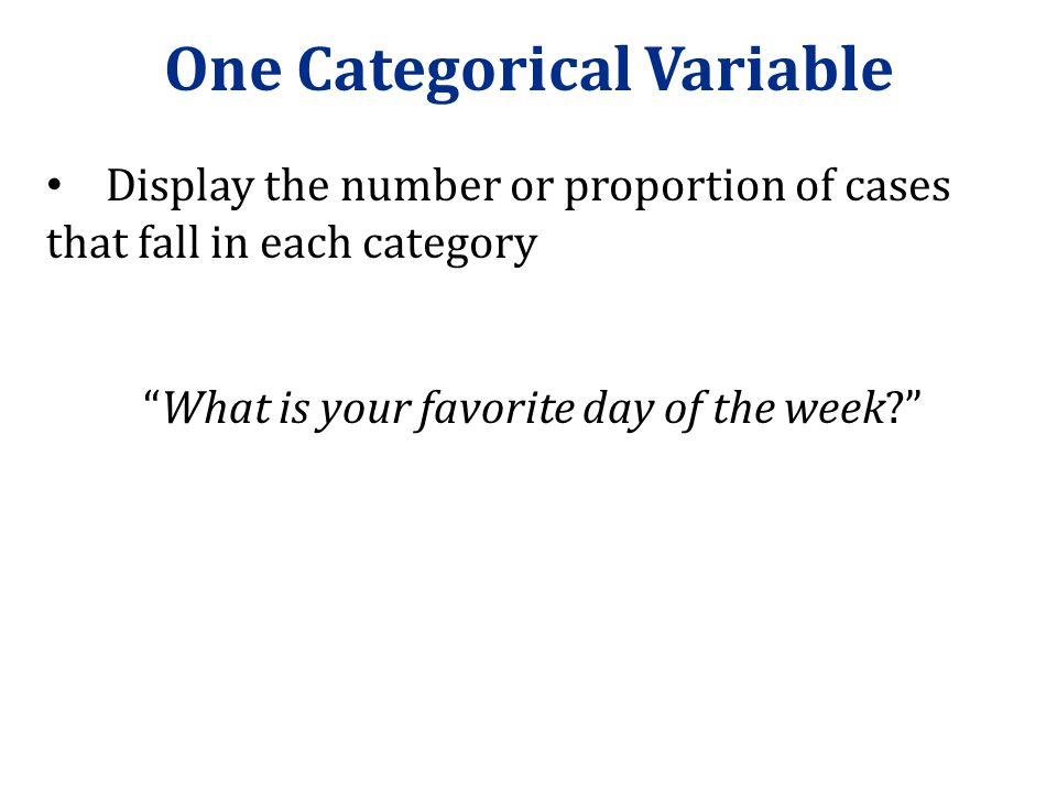 One Categorical Variable