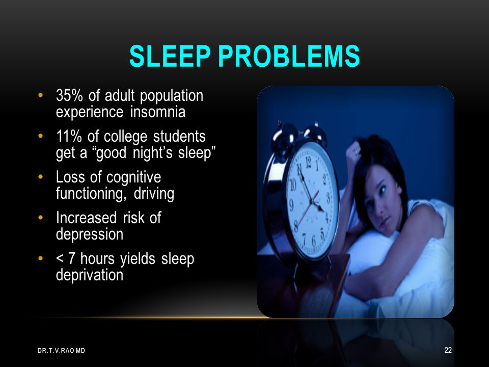 Sleep Problems 35% of adult population experience insomnia