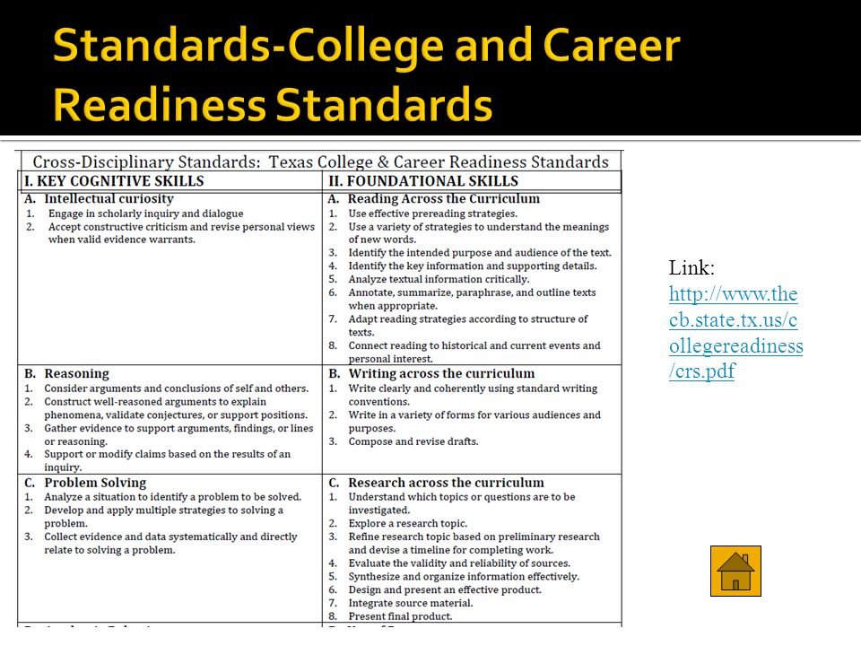 Standards-College and Career Readiness Standards