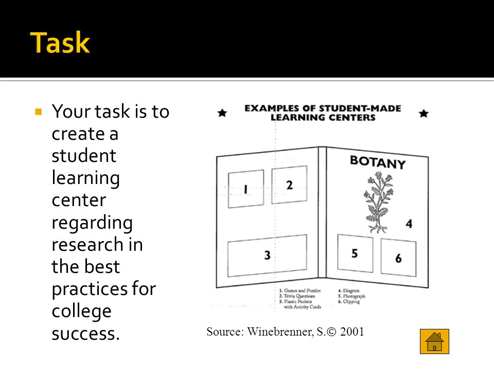 Task Your task is to create a student learning center regarding research in the best practices for college success.