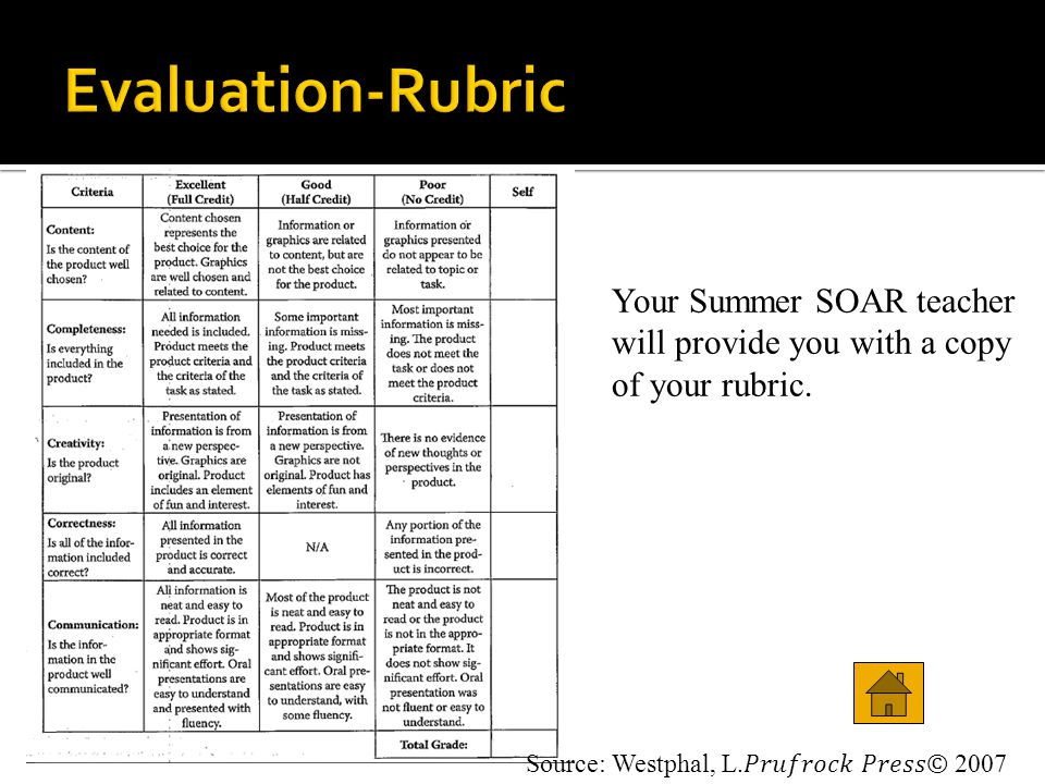 Evaluation-Rubric Your Summer SOAR teacher will provide you with a copy of your rubric.