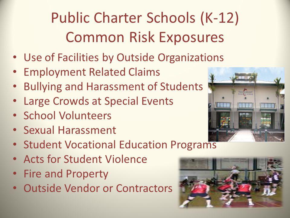 Public Charter Schools (K-12) Common Risk Exposures