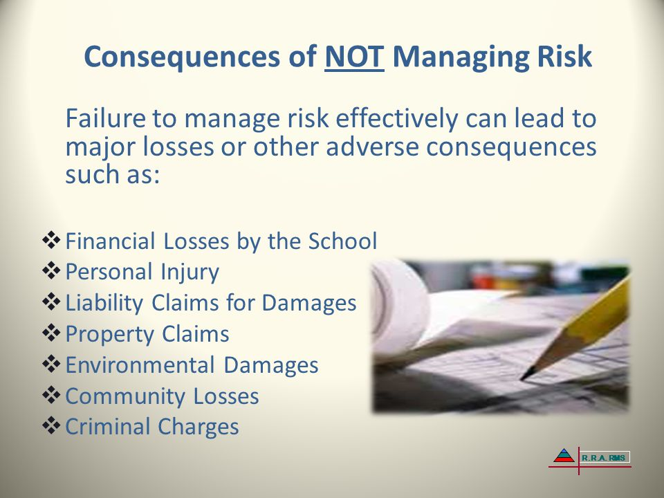 Consequences of NOT Managing Risk