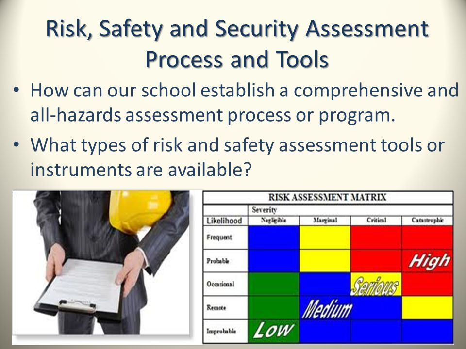 Risk, Safety and Security Assessment Process and Tools