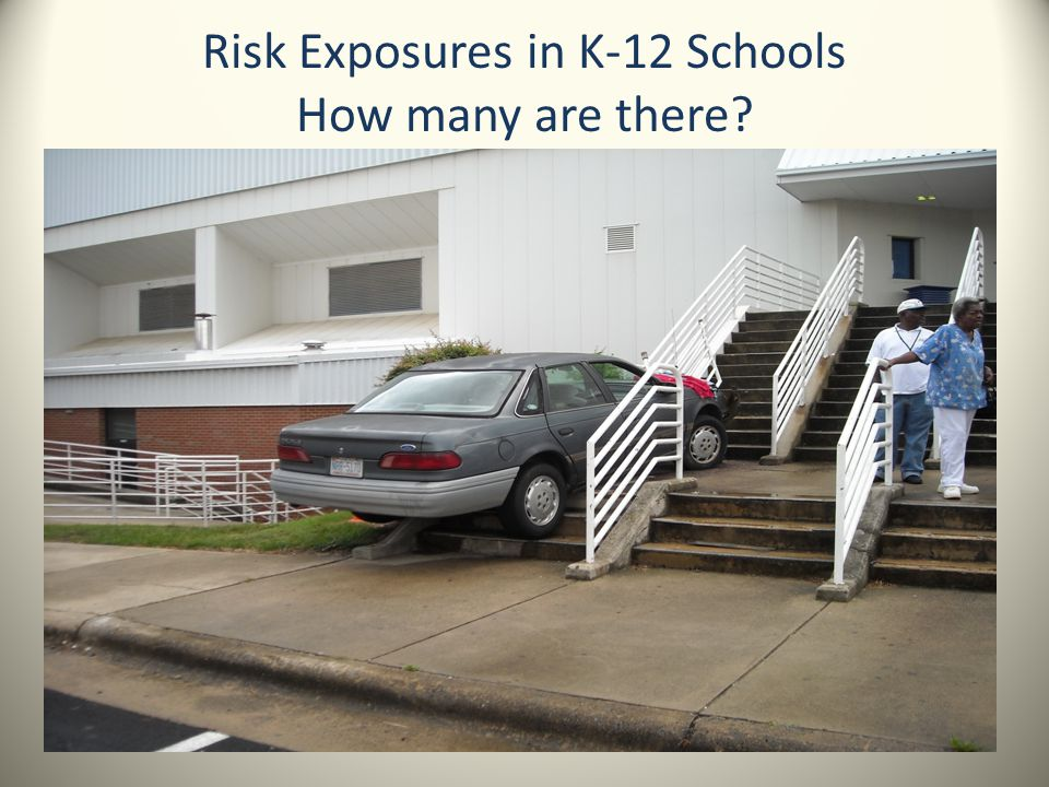 Risk Exposures in K-12 Schools How many are there