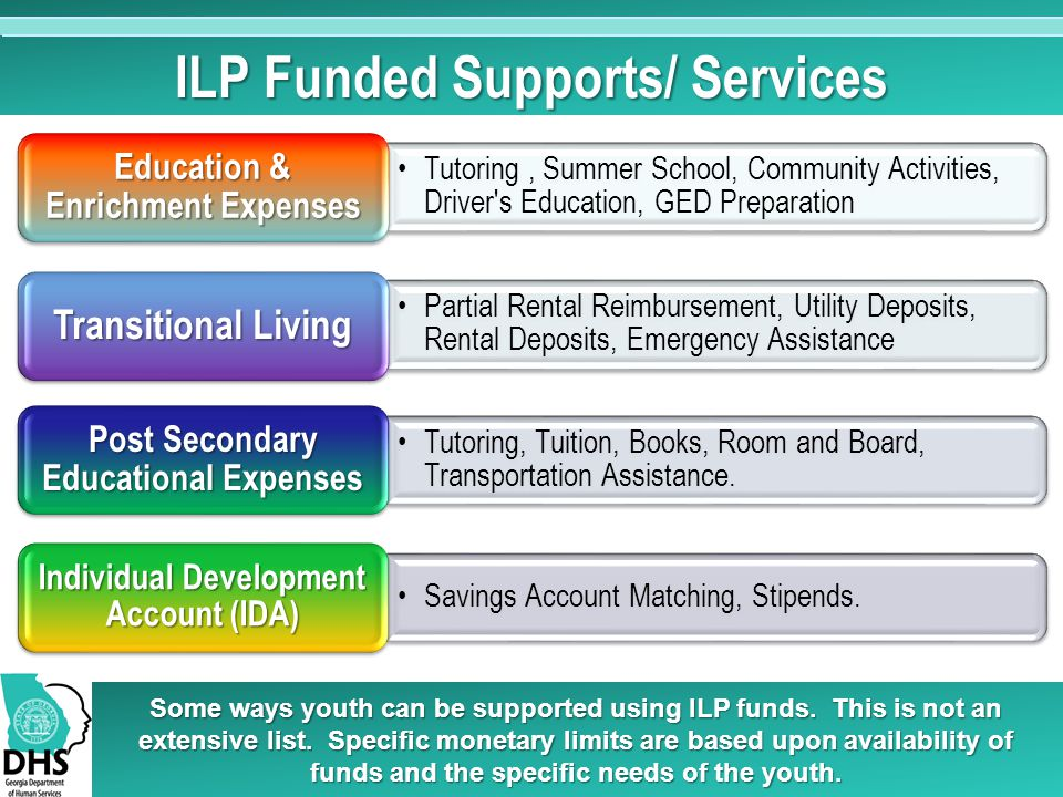 ILP Funded Supports/ Services