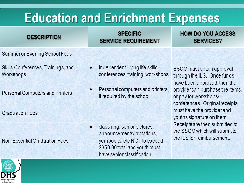 Education and Enrichment Expenses