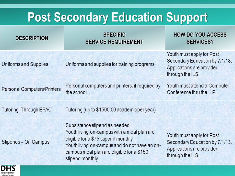 Post Secondary Education Support