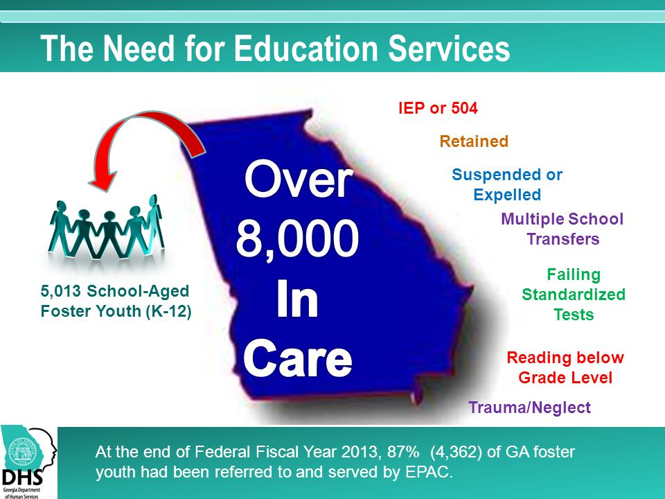 The Need for Education Services