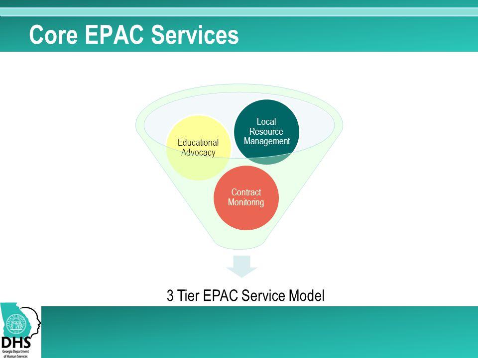 Core EPAC Services 3 Tier EPAC Service Model Local Resource Management