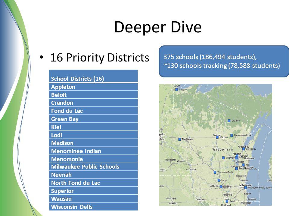 Deeper Dive 16 Priority Districts LMAS 375 schools (186,494 students),