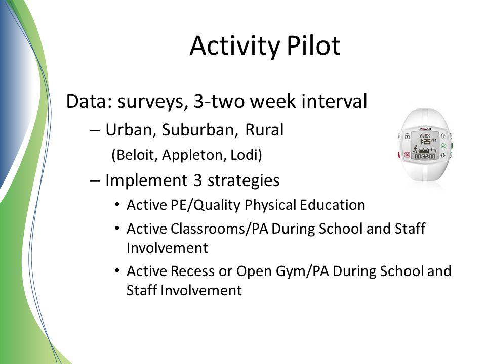 Activity Pilot Data: surveys, 3-two week interval