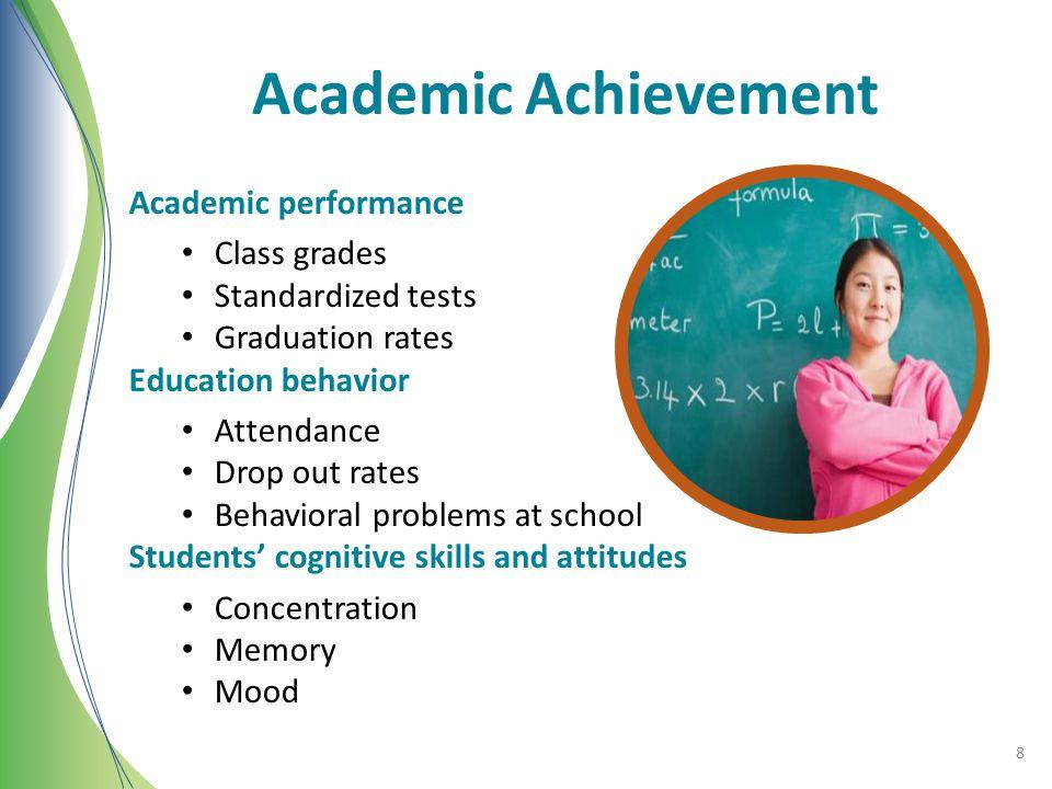 Academic Achievement Academic performance Class grades