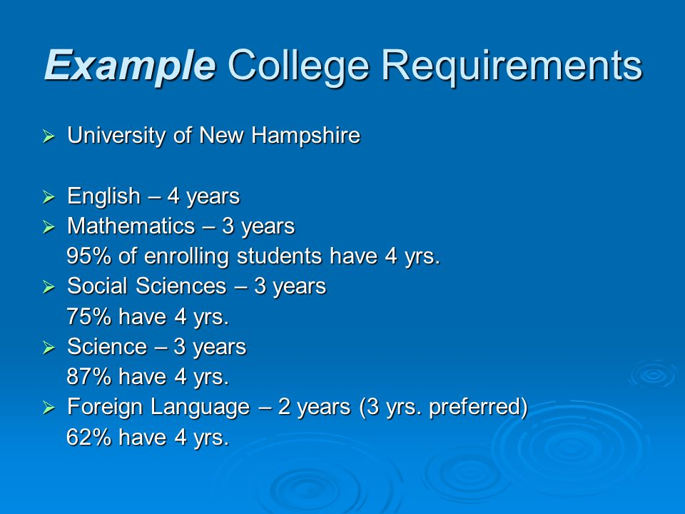 Example College Requirements