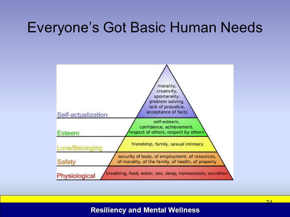 Everyone's Got Basic Human Needs