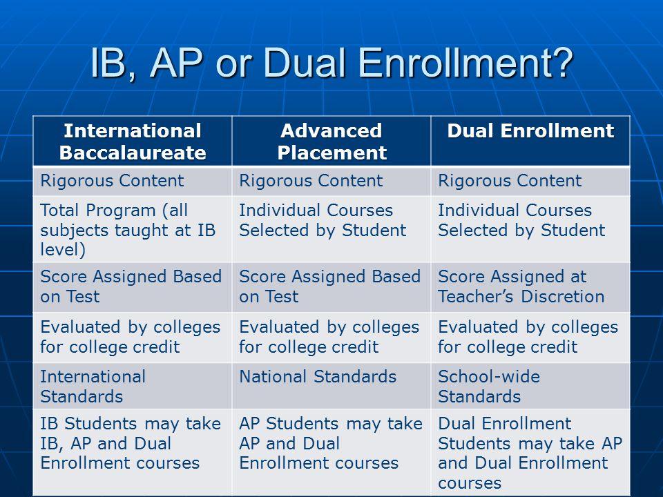 IB, AP or Dual Enrollment