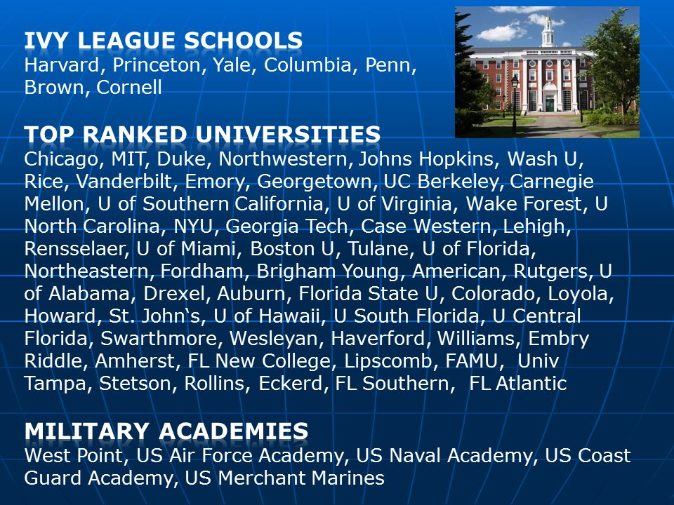 Top ranked universities