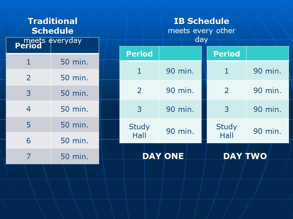 Traditional Schedule IB Schedule DAY ONE DAY TWO