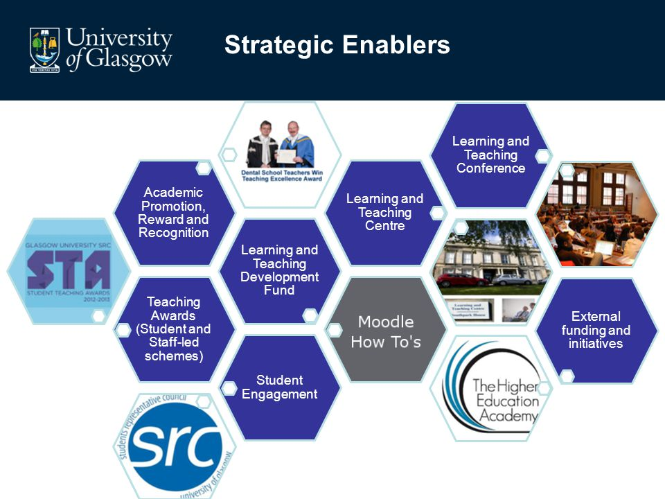 Strategic Enablers Learning and Teaching Conference