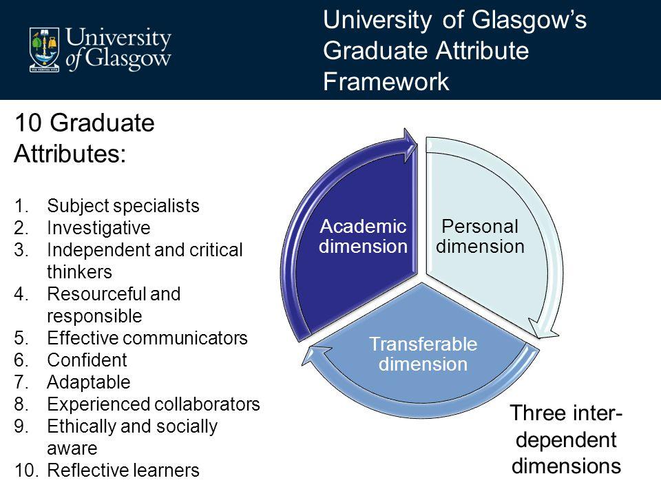 University of Glasgow's Graduate Attribute Framework
