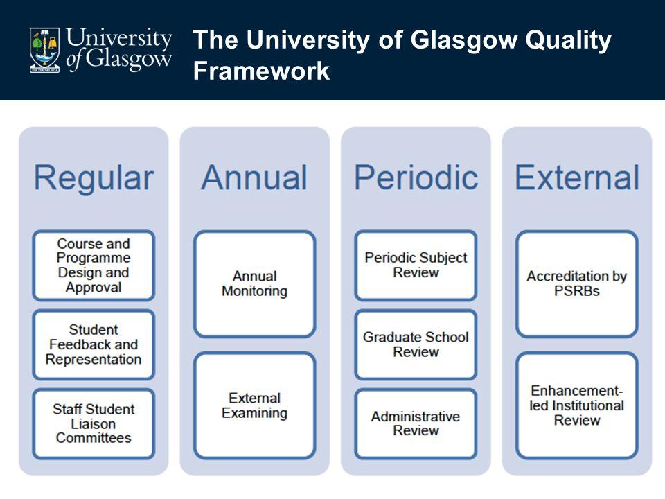 The University of Glasgow Quality Framework