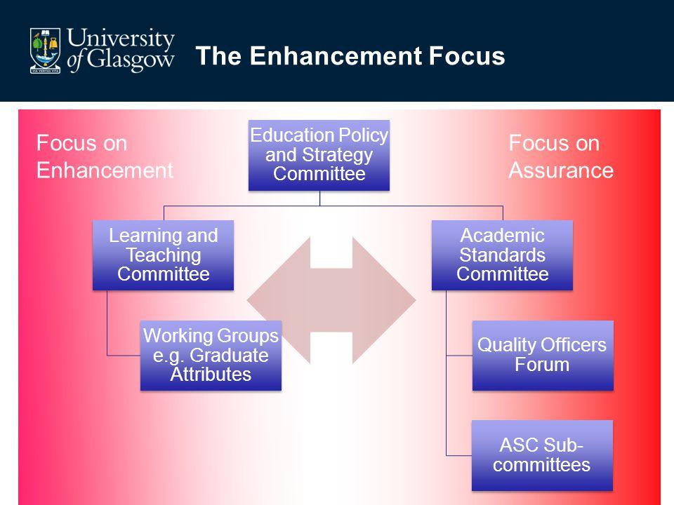 The Enhancement Focus Focus on Enhancement Focus on Assurance