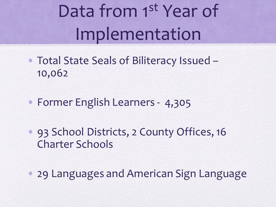 Data from 1st Year of Implementation
