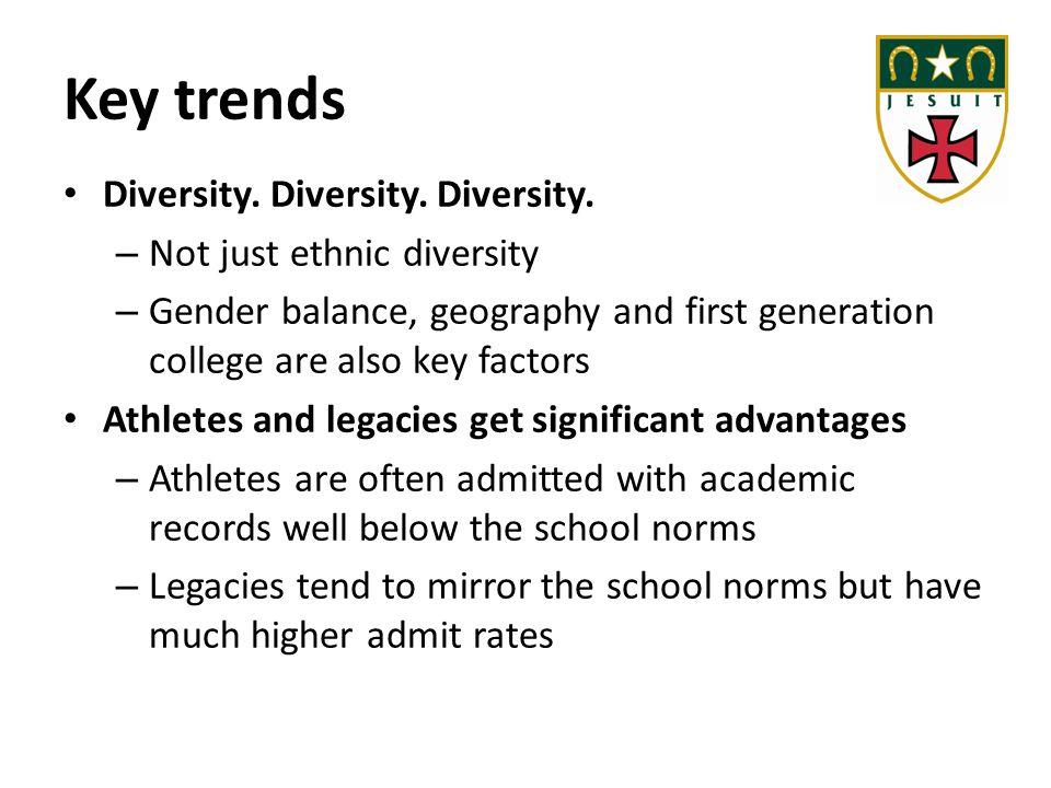 Key trends Diversity. Diversity. Diversity. Not just ethnic diversity