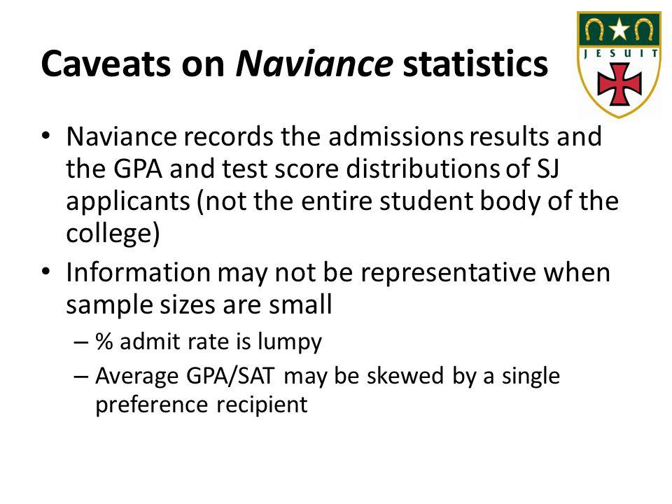 Caveats on Naviance statistics