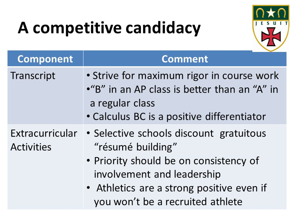 A competitive candidacy