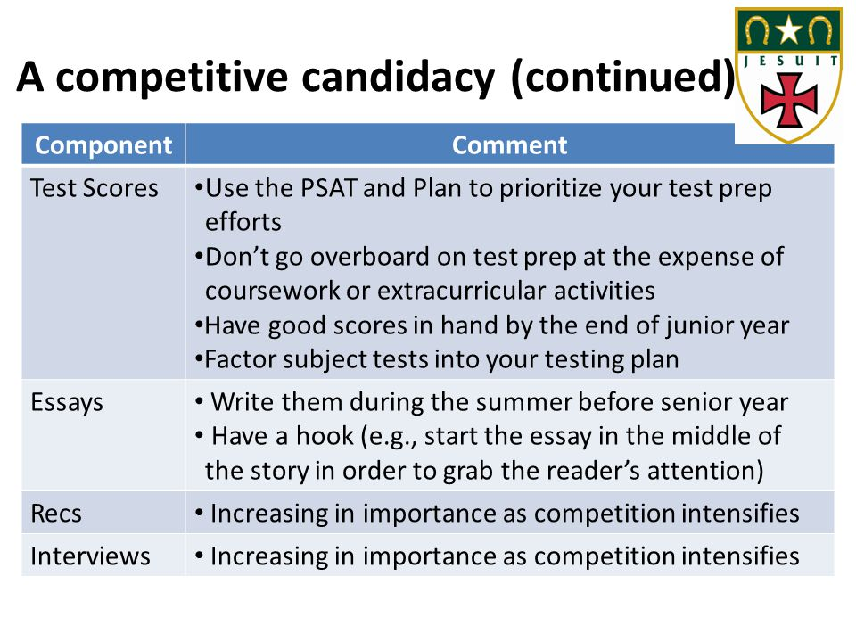 A competitive candidacy (continued)