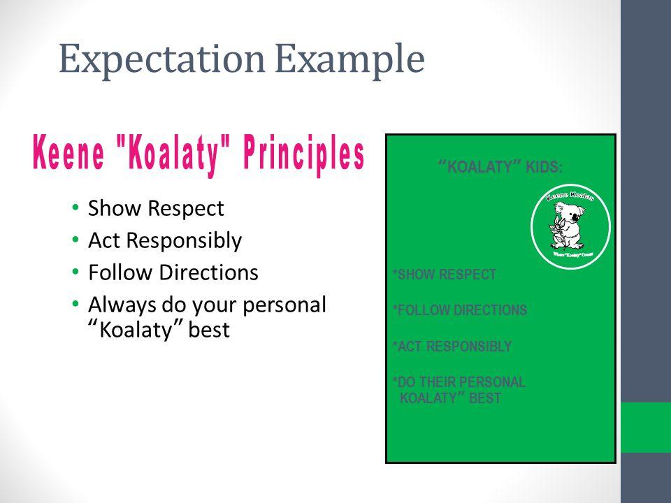 Keene Koalaty Principles