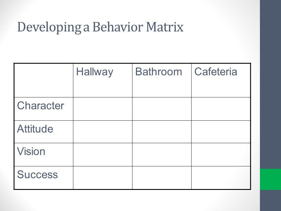 Developing a Behavior Matrix