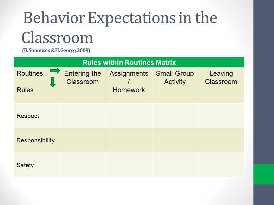 Behavior Expectations in the Classroom (B. Simonsen & H. George, 2009)