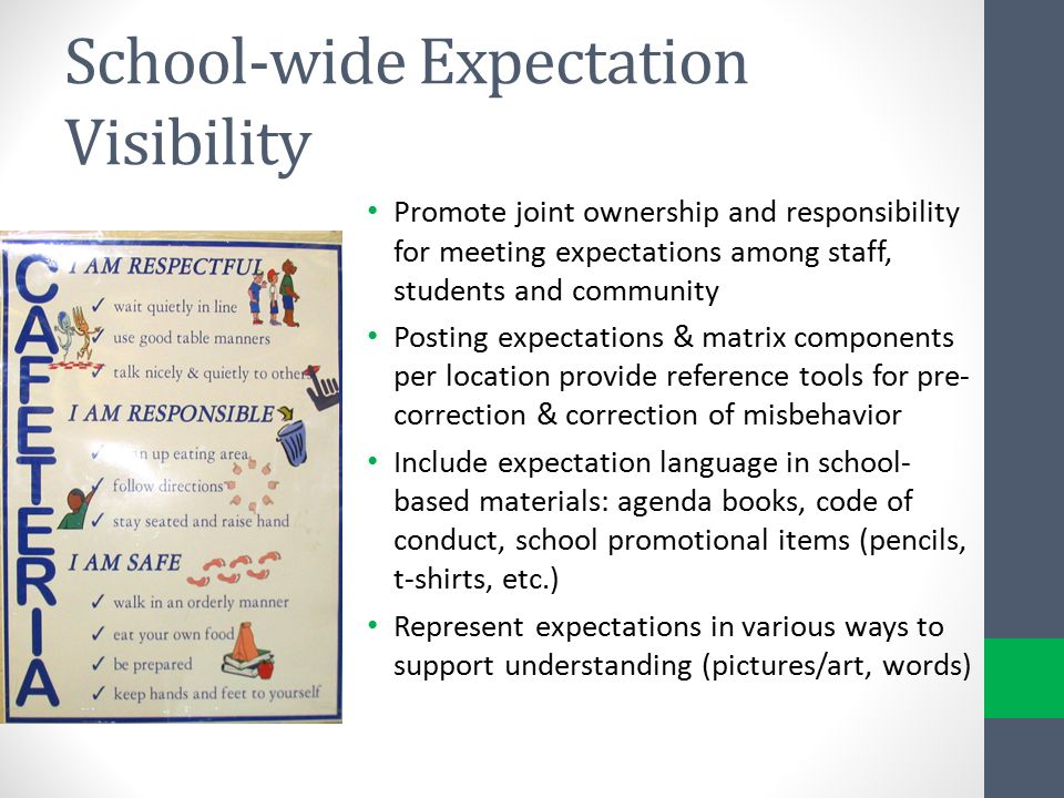 School-wide Expectation Visibility