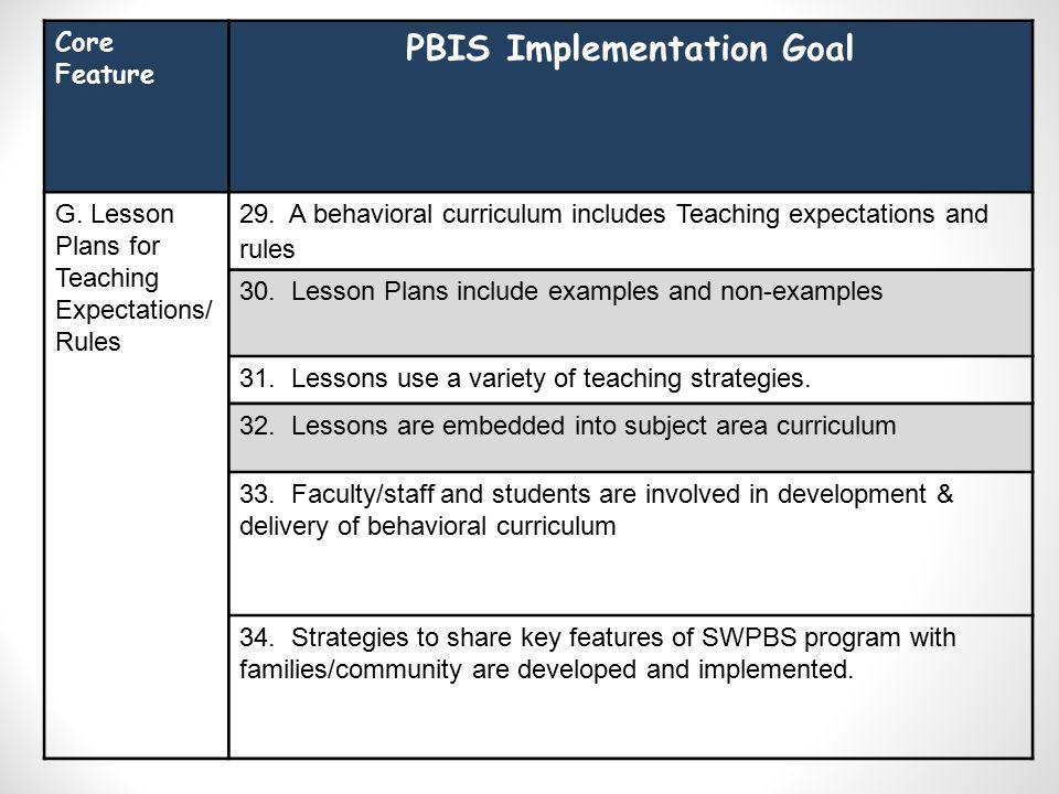 PBIS Implementation Goal