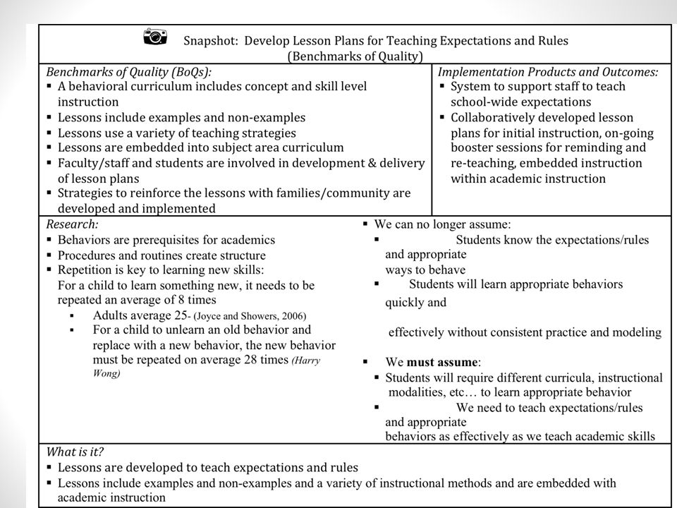 Reference SWPBS Prevention: Implementing SW & CR Systems Workbook: Page 5