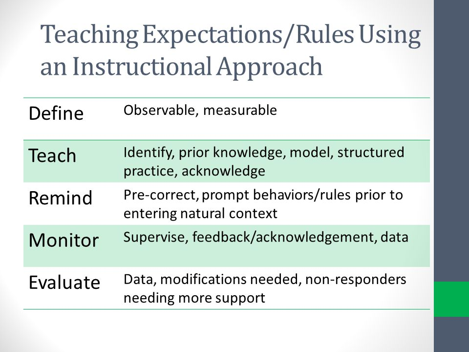 Teaching Expectations/Rules Using an Instructional Approach