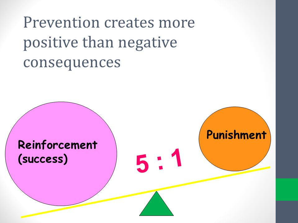 5 : 1 Prevention creates more positive than negative consequences