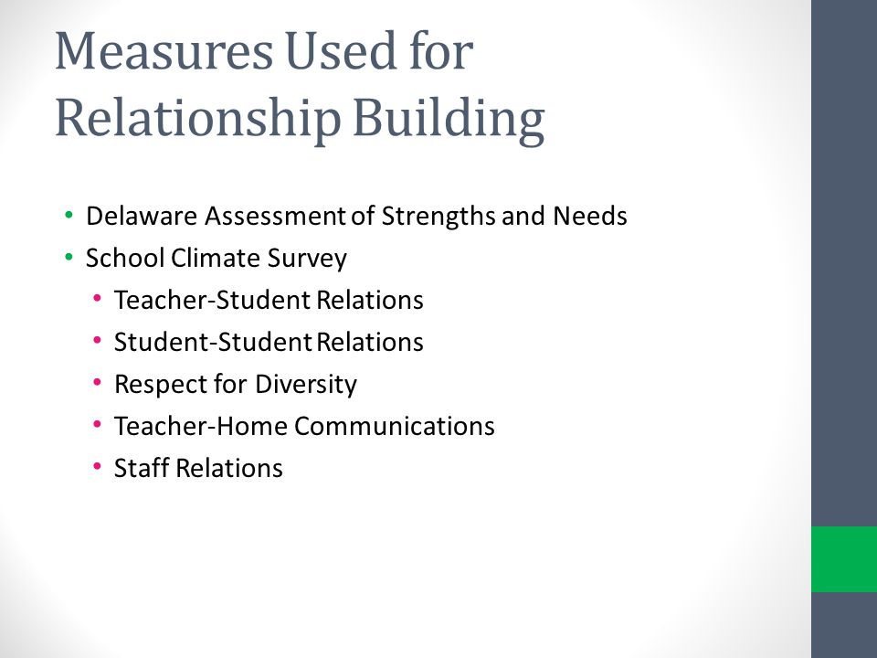 Measures Used for Relationship Building