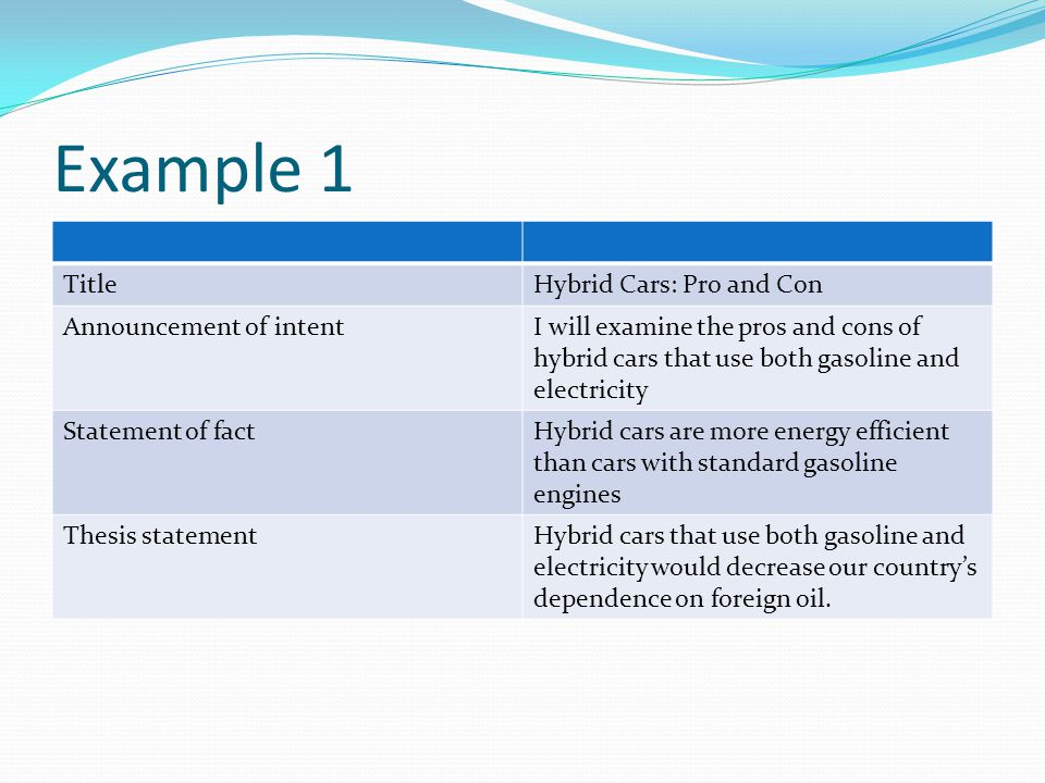 Example 1 Title Hybrid Cars: Pro and Con Announcement of intent