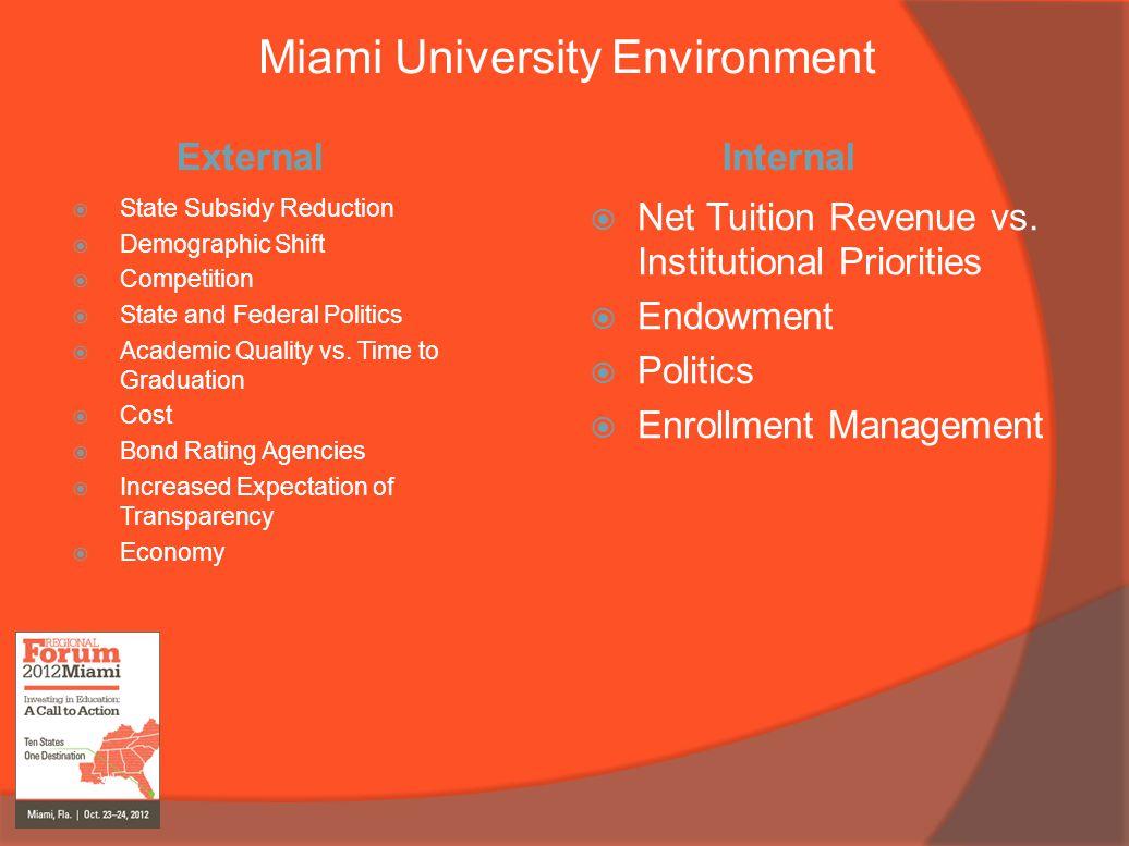 Miami University Environment