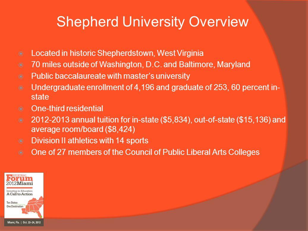Shepherd University Overview