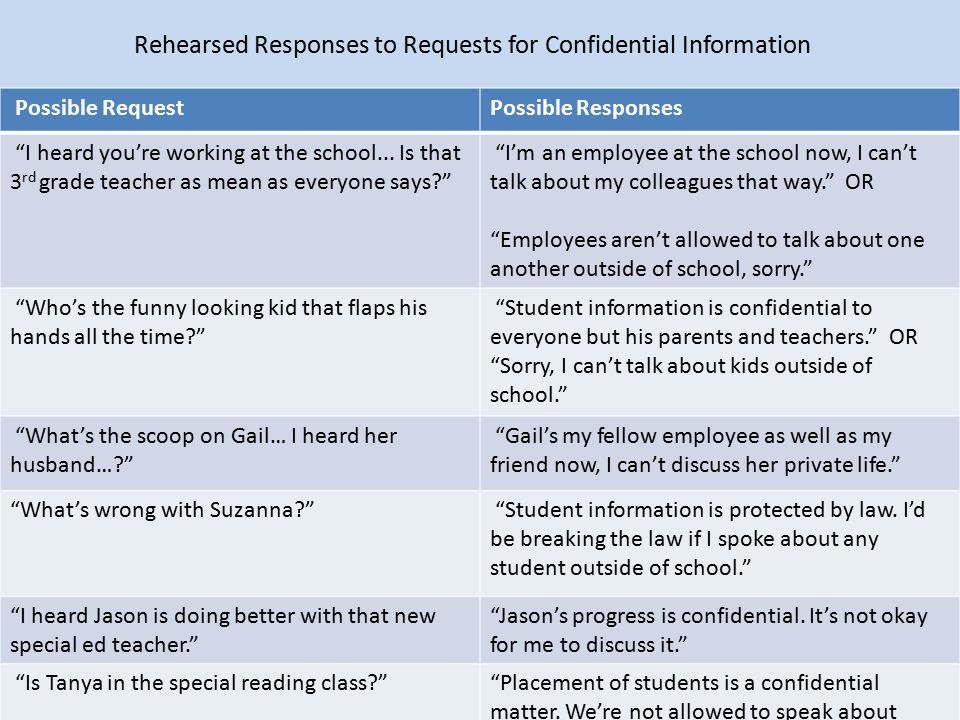 Rehearsed Responses to Requests for Confidential Information