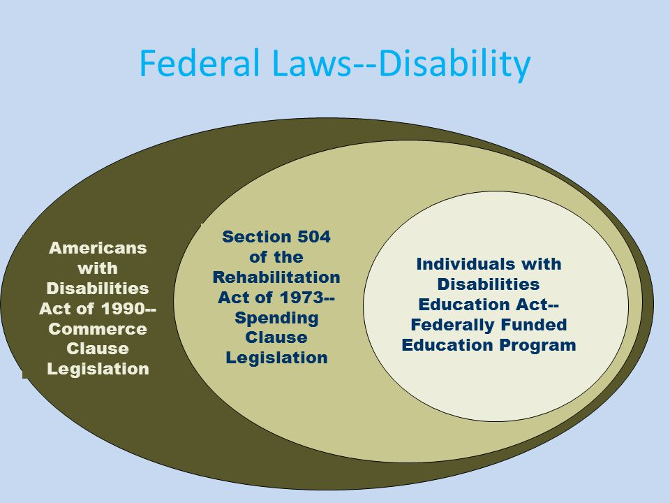 Federal Laws--Disability