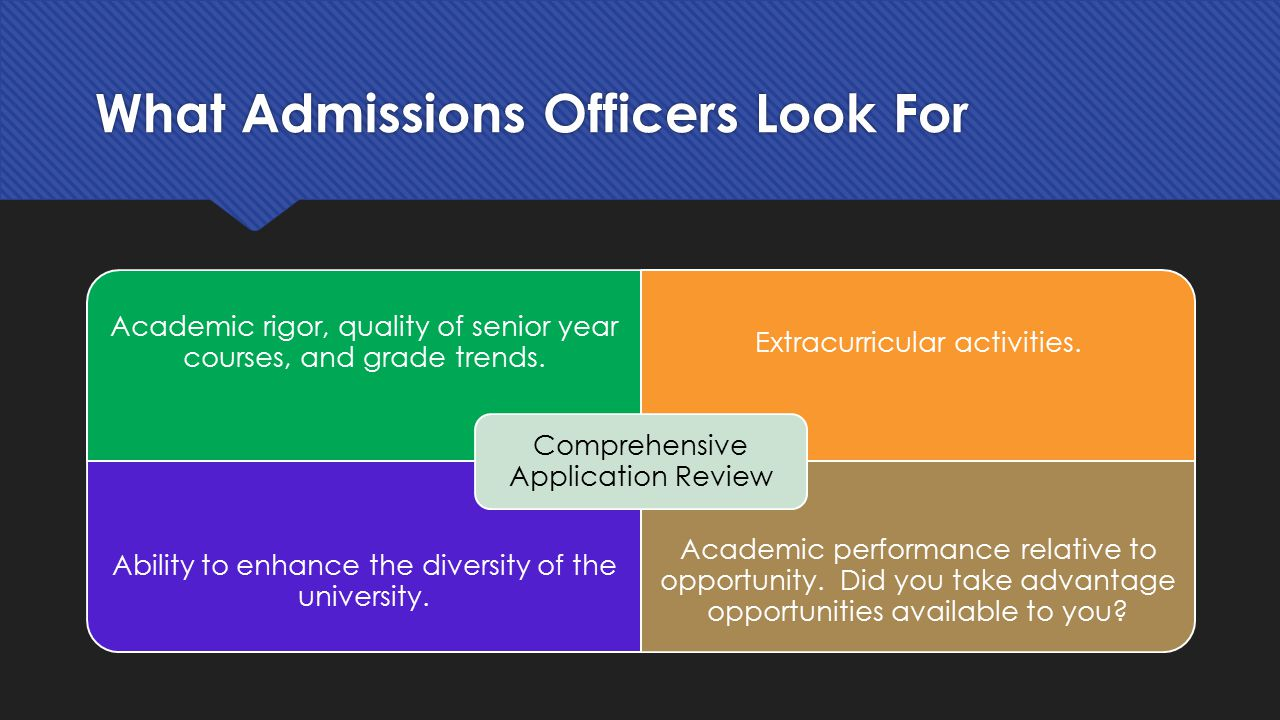 What Admissions Officers Look For