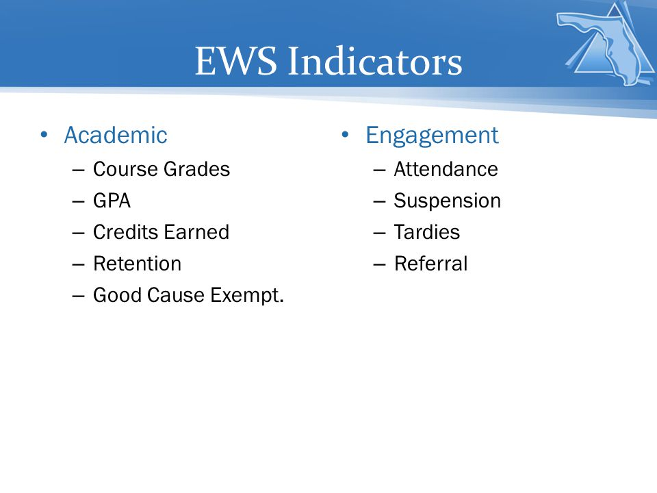 EWS Indicators Academic Engagement Course Grades GPA Credits Earned
