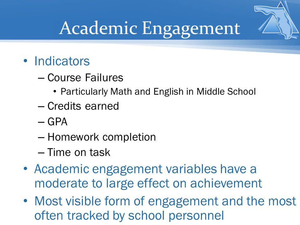 Academic Engagement Indicators