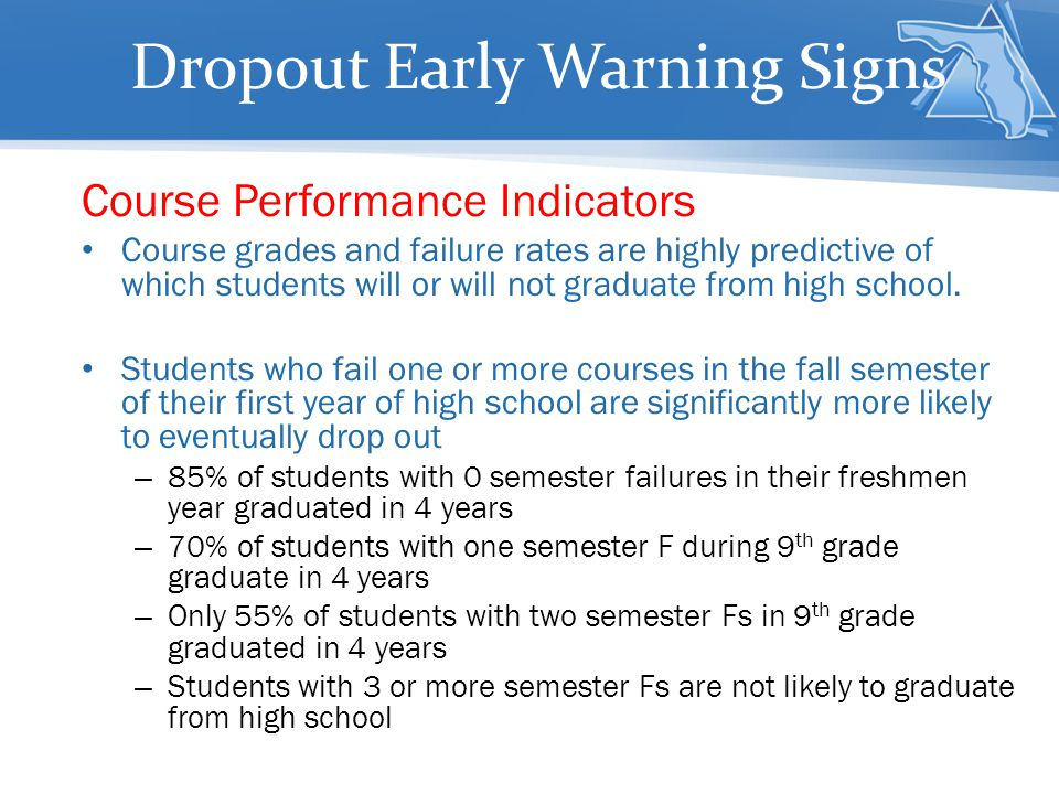 Dropout Early Warning Signs